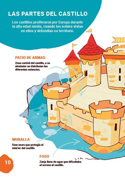 Explora - Castillos- V3 A510