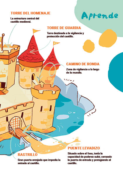 Explora - Castillos- V3 A511
